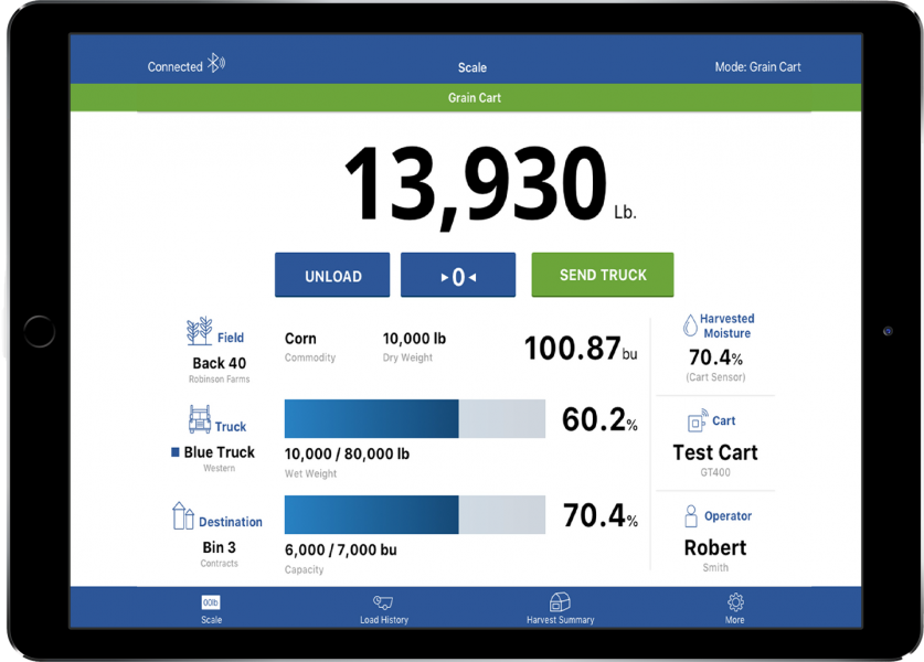 REAP dashboard on ipad